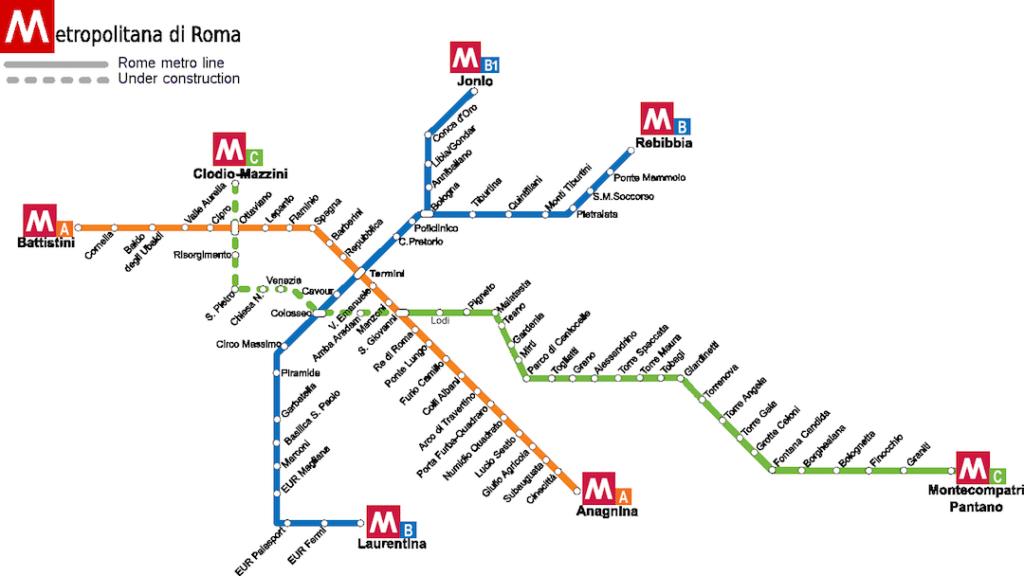 Plan de métro à Rome