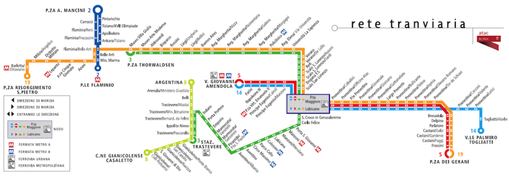 Plan du tram de Rome